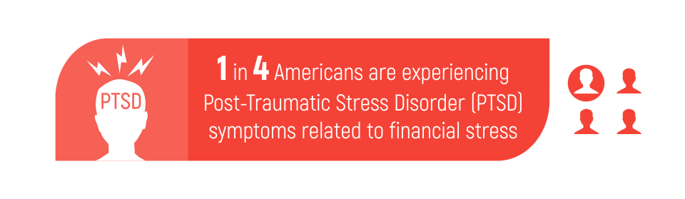 1 in 4 PTSD from financial stress