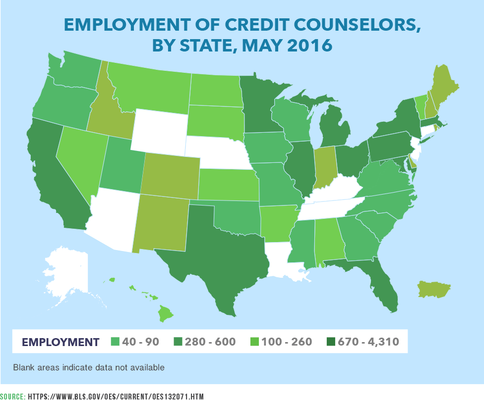 Employment of Credit Counselors by State