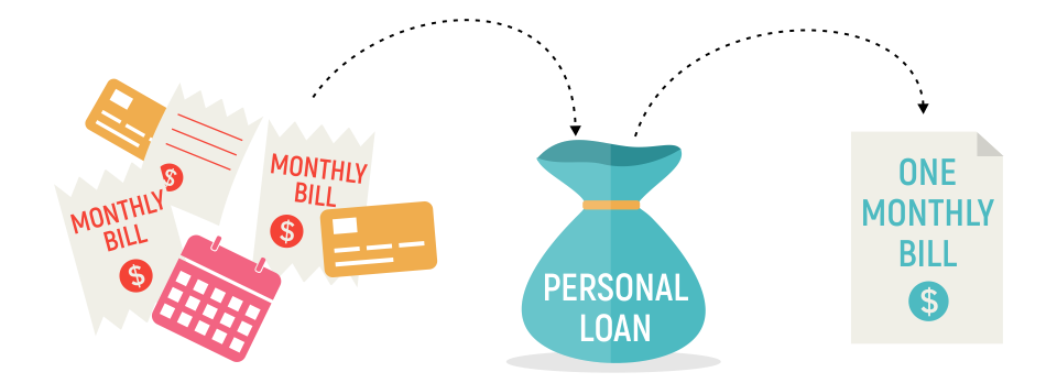personal loan consolidation graphic